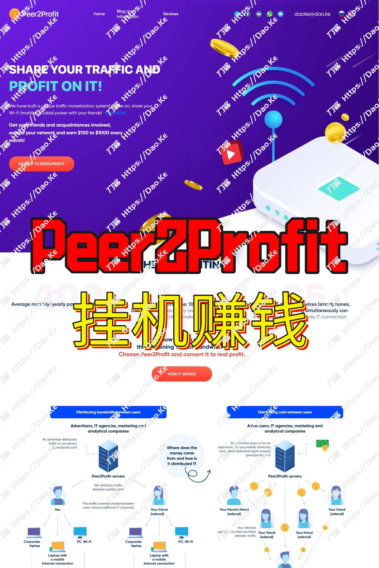 Peer2Profit-挂机赚钱-Linux批量多开篇